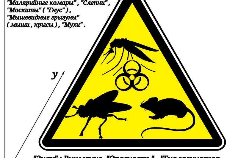 """Arthur Gabdrupes. """"Image"""": """"Sign""""; Attention """"Danger"""" - """"Biological, infectious danger""""."""