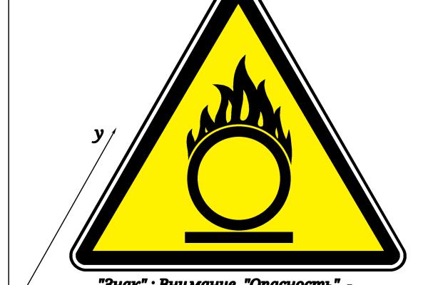 """Артур Габдраупов. """"Изображение"""" : """"Знак"""" ; Внимание """"Опасность"""" - """"Пожароопасно"""" , """"Окислитель"""" ."""