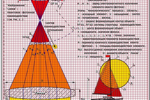 """Arthur Gabdrupes. """"Image"""": """"Scheme""""; Quantum - photon interaction, 2019g. . (a22)"""