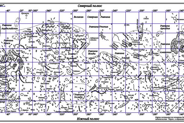 """Артур Габдраупов. """"Изображение"""" : Карта поверхности планеты """"Марс"""" , системы звезды """"Солнце"""" . 2017г."""