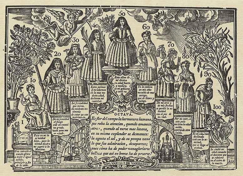 Бальтасар Таламантес. Ступени возрастов человека с женскими фигурами