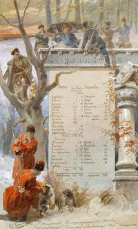 Отчет об императорской охоте за 1900.