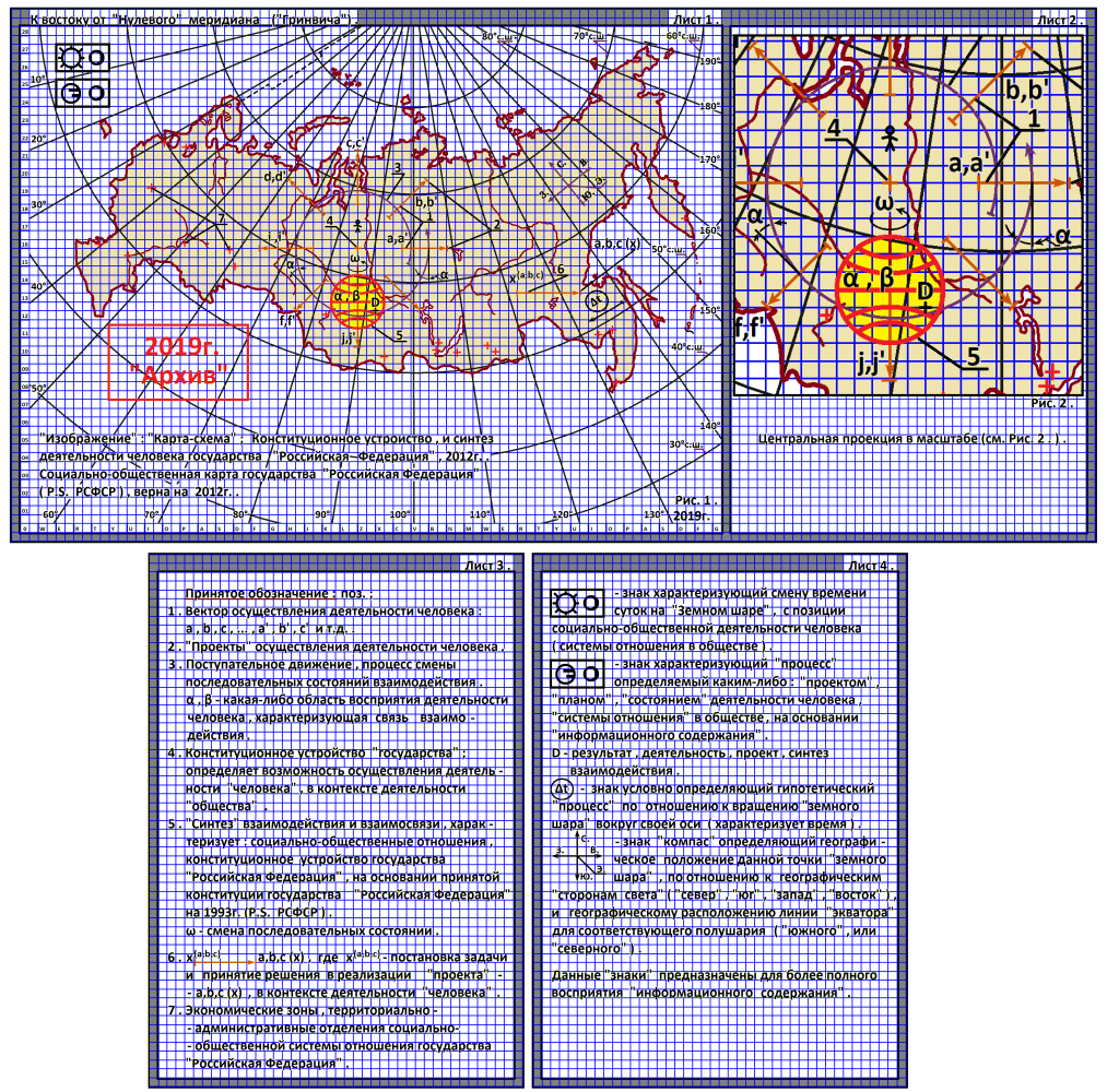 """Arthur Gabdrupes. """"Image"""": """"Map-scheme""""; The constitutional structure and synthesis of human activities of the state """"Russian Federation"""" (RSFSR), 2012 . PS """"Archive"""", 2019 (f1)"""