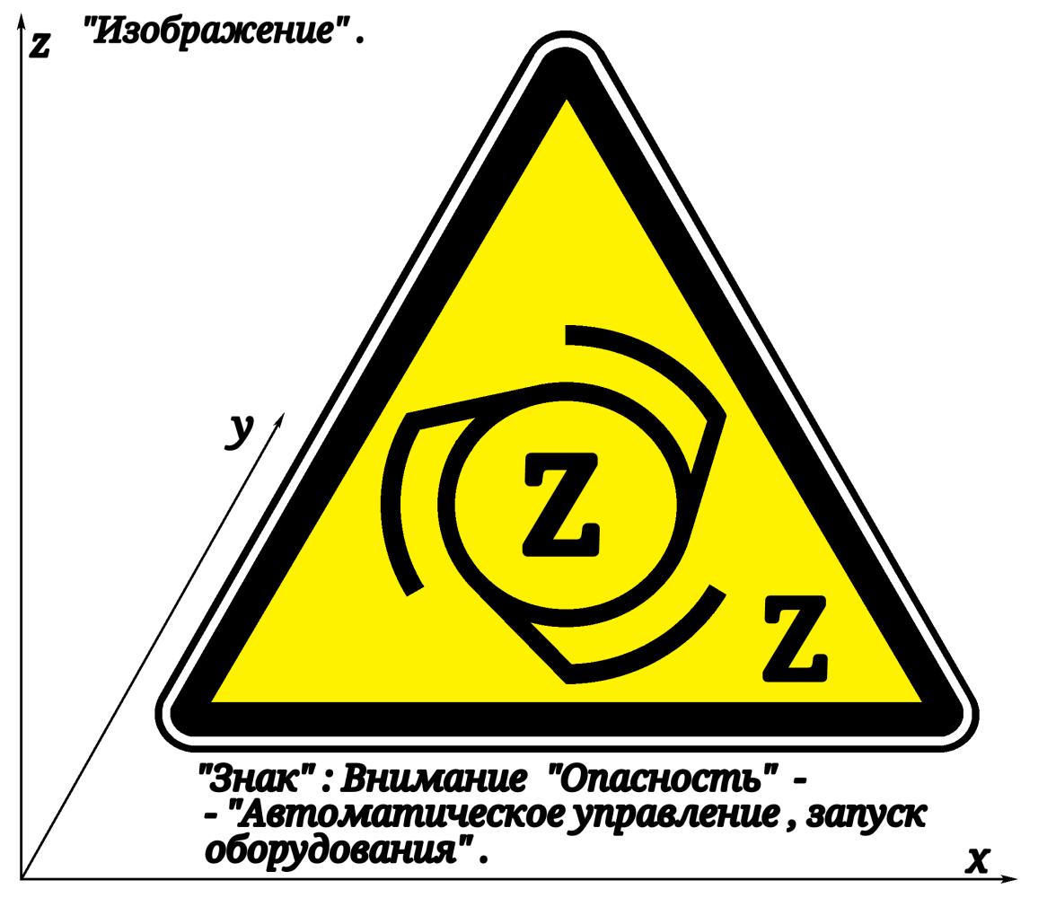 Arthur Gabdrupes. ''Picture'' : ''Sign'' ; Attention ''Danger'' - ''Automatic control, equipment start'' .