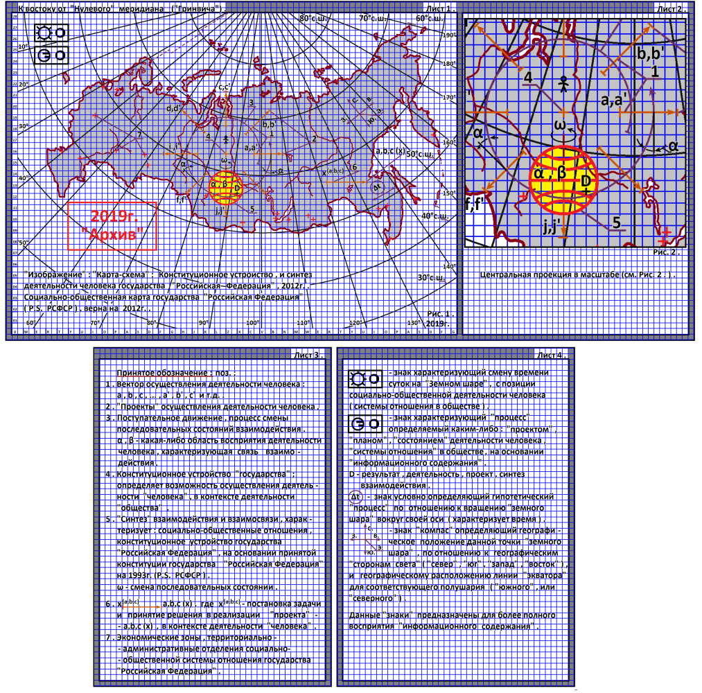 """Arthur Gabdrupes. """"Image"""": """"Map-scheme""""; The constitutional structure and synthesis of human activities of the state """"Russian Federation"""" (RSFSR), 2012 . PS """"Archive"""", 2019 (1)"""