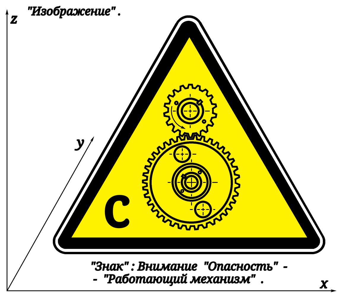 """Arthur Gabdrupes. """"Image"""": """"Sign""""; Attention '' Danger '' - '' Operating mechanism ''."""