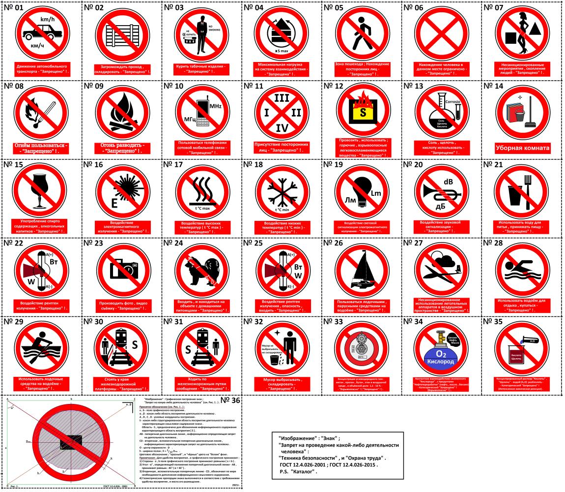 """Arthur Gabdrupes. """"Изображение"""" : """"Знак"""" ; """"Запрет на проведение какой-либо деятельности человека"""" , """"Каталог"""" . 2021г. (а72.9)"""