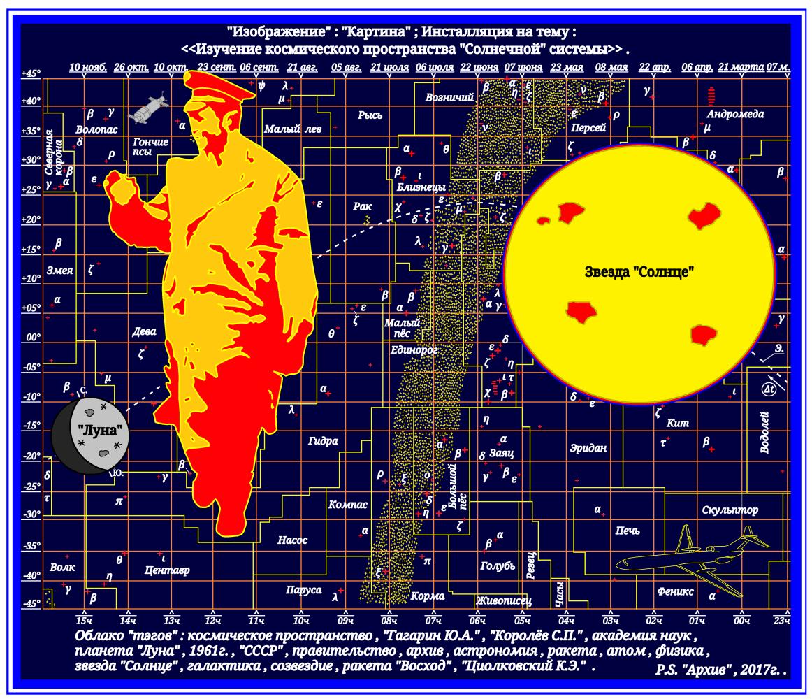 Артур Габдраупов. ''Изображение'' : ''Картина'' ; Изучение космического пространства ''Солнечной'' системы , 1961г. . P.S.  ''Архив'' , 2017г. .