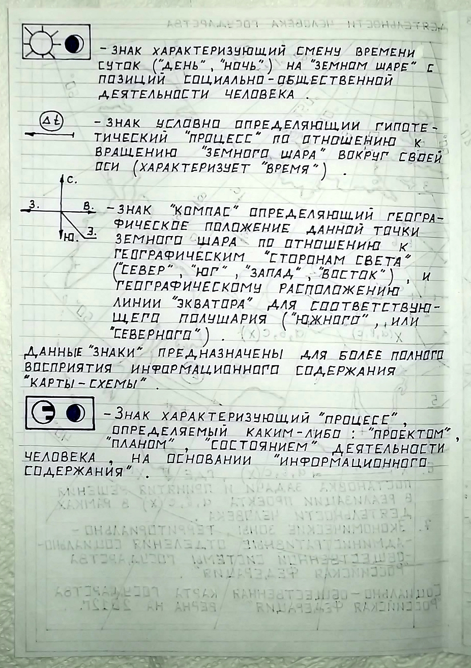 """Arthur Gabdrupes. """"Image"""": """"Map-scheme""""; The constitutional structure and synthesis of human activities of the state """"Russian Federation"""", 2012 . (p. 2.)"""