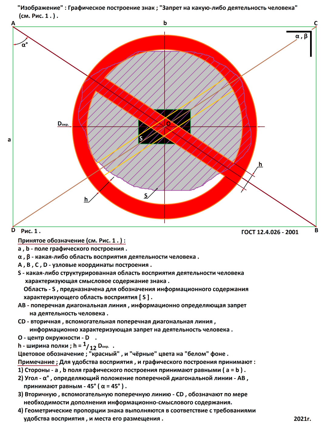 """Arthur Gabdrupes. """"Image"""": Graphic construction of a sign; """"Ban on any human activity"""", 2021 ..."""