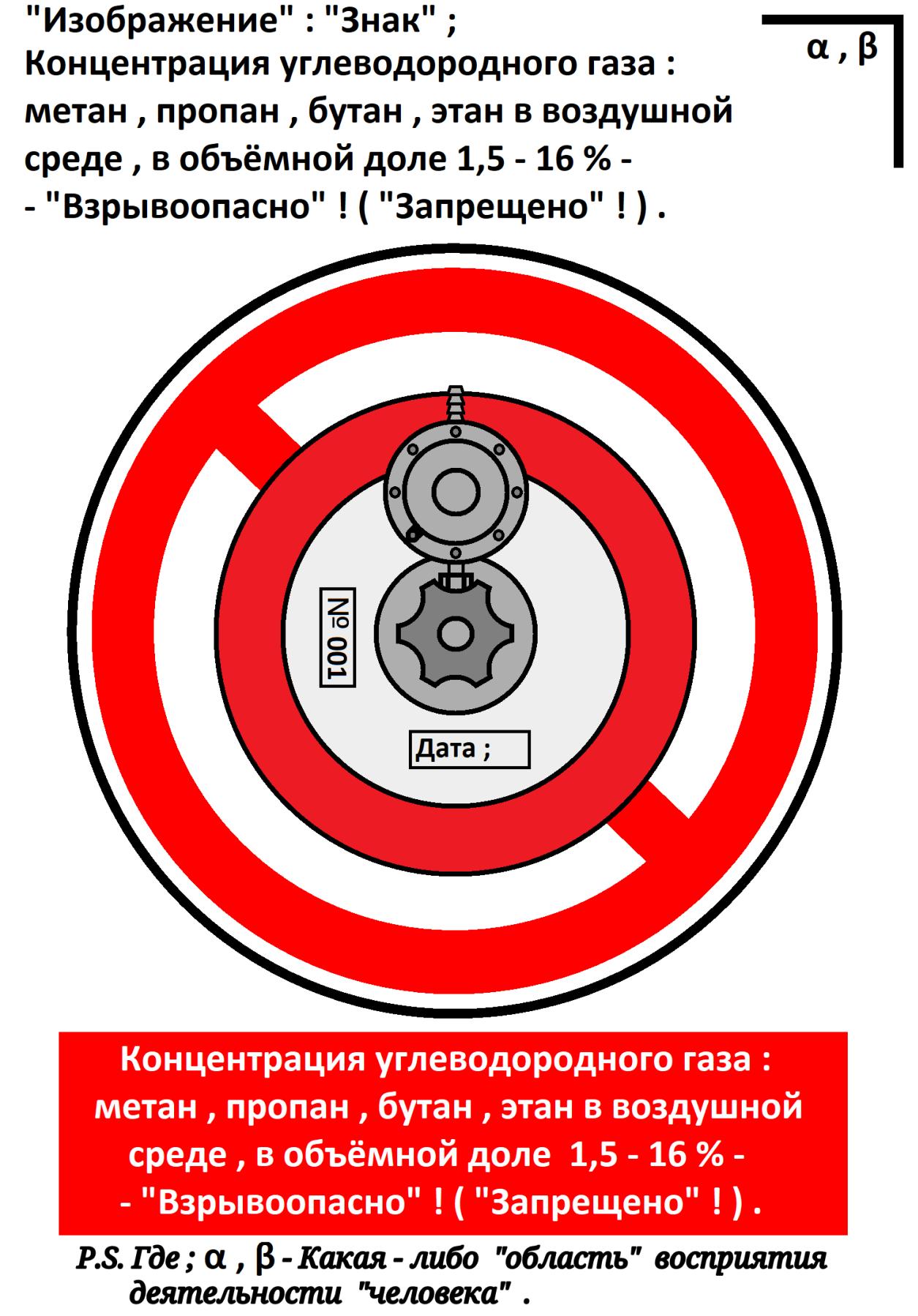 """Arthur Gabdrupes. """"Изображение"""" : """"Знак"""" ; Концентрация углеводородного газа : метан , пропан , бутан , этан в воздушной среде , в объёмной доле 1,5 - 16 % - """"Взрывоопасно"""" ! (""""Запрещено"""" !) . 2021г."""