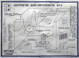 "Arthur Gabdrupes. ""Picture"" : ""Scheme"" : ""Perception of reality №3"" ."