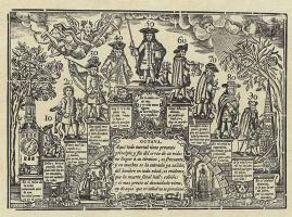 Бальтасар Таламантес. Ступени возрастов человека с мужскими фигурами