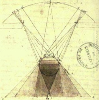 Leonardo da Vinci. The gradations of shadows on spheres