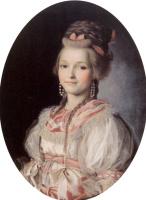 Николай Иванович Аргунов. Портрет Т.В. Шлыковой