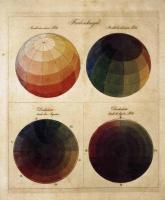 Филипп Отто Рунге. Цветные Сферы