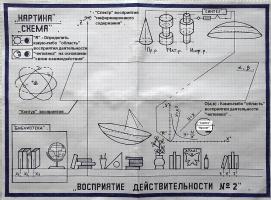 """Артур Габдраупов. """"Картина"""" : """"Схема"""" : """"Восприятие действительности №2"""" ."""