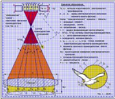 """""""Image"""": """"Scheme""""; Quantum - photon interaction, 2019g. . (a2)"""