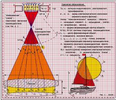 """""""Image"""": """"Scheme""""; Quantum - photon interaction, 2019g. . (a22)"""