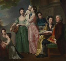 George Romney. Family