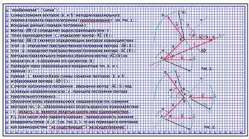 """""""Image"""": """"Scheme""""; '' The sum of the addition of vectors is a, and b '', '' Transform ''. (s)"""