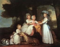 Gilbert Stuart. Plot 4