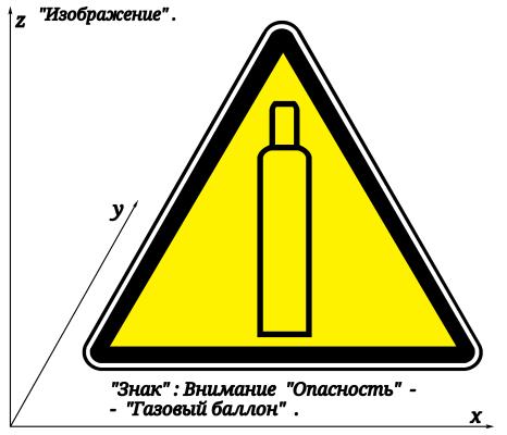 """Артур Габдраупов. """"Изображение"""" : """"Знак"""" ; Внимание """"Опасность"""" - """"Газовый баллон"""" ."""