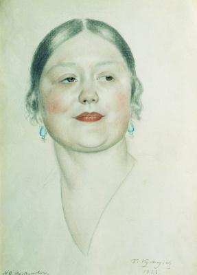Boris Mikhailovich Kustodiev. Portrait Of M. Shostakovich