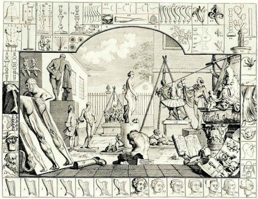 William Hogarth. The analysis of beauty