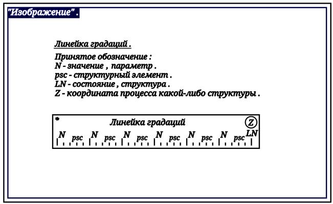 """Артур Габдраупов. """"Изображение"""" : """"Линейка градаций"""" ."""
