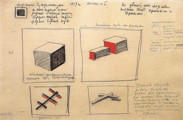Kazimir Malevich. Table 1. Formula of Suprematism 1913