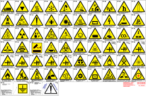 "Arthur Gabdrupes. ""Image"": ""Sign""; Warning: Safety, and Occupational Safety. PS ""Catalog"", 2018 , 2019 . (one)"