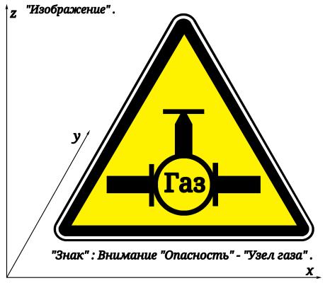 """Артур Габдраупов. """"Изображение"""" : """"Знак"""" ; Внимание """"Опасность"""" - """"Узел газа"""" ."""
