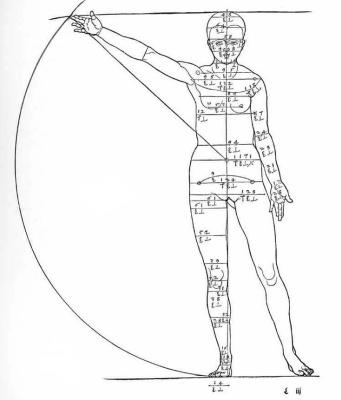 Albrecht Durer. Sketch of a female figure in motion