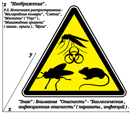 "Arthur Gabdrupes. ""Image"": ""Sign""; Attention ""Danger"" - ""Biological, infectious danger""."