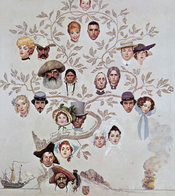 Norman Rockwell. Family tree
