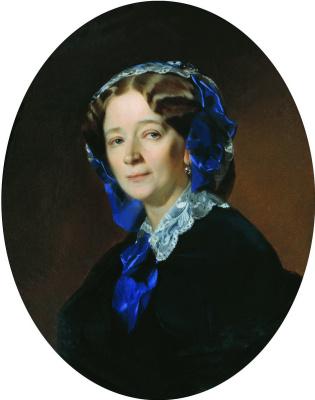 Ivan Kuzmich Makarov. Portrait of Yu. N. Zinovieva, born Batiushkova. 1869