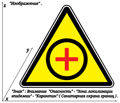 "Arthur Gabdrupes. ""Image"": ""Sign""; Attention ""Danger"" - ""Zone of epidemic localization"", ""Quarantine""."