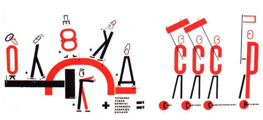 El Lissitzky. Four (arithmetic) actions