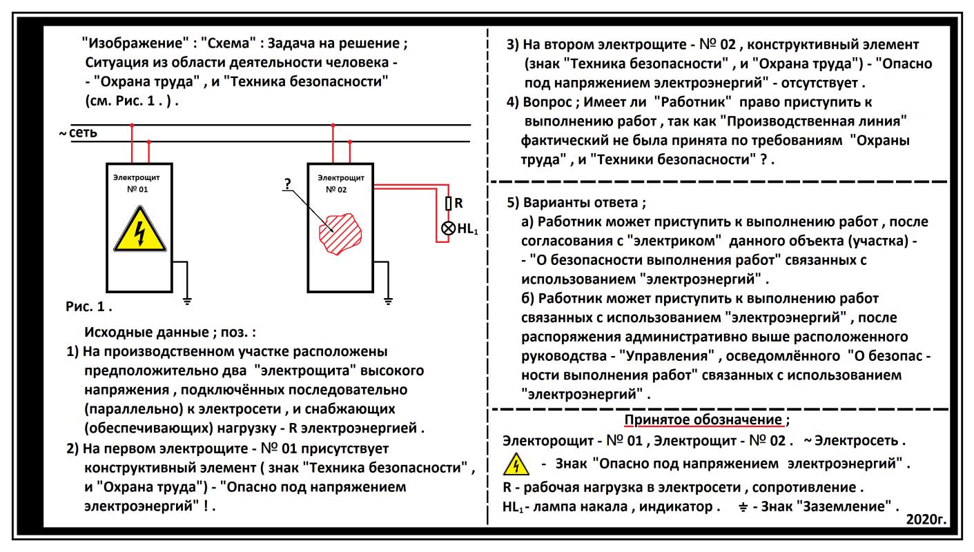 """Arthur Gabdrupes. """"Image"""": """"Scheme""""; The task to be solved: """"Labor protection"""", and """"Safety technology"""", 2020. ... (and)"""