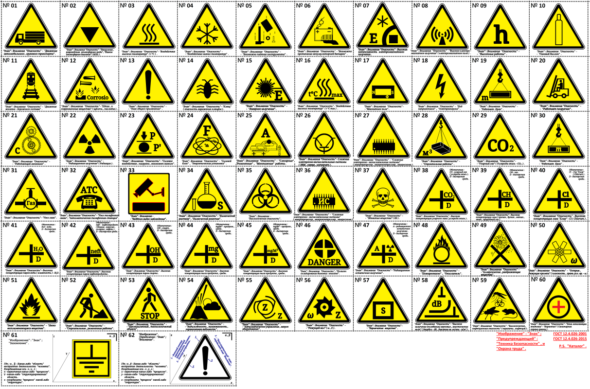 "Arthur Gabdrupes. ""Image"": ""Sign""; Warning: Safety, and Occupational Safety. PS ""Catalog"", 2018 , 2019 . (2)"