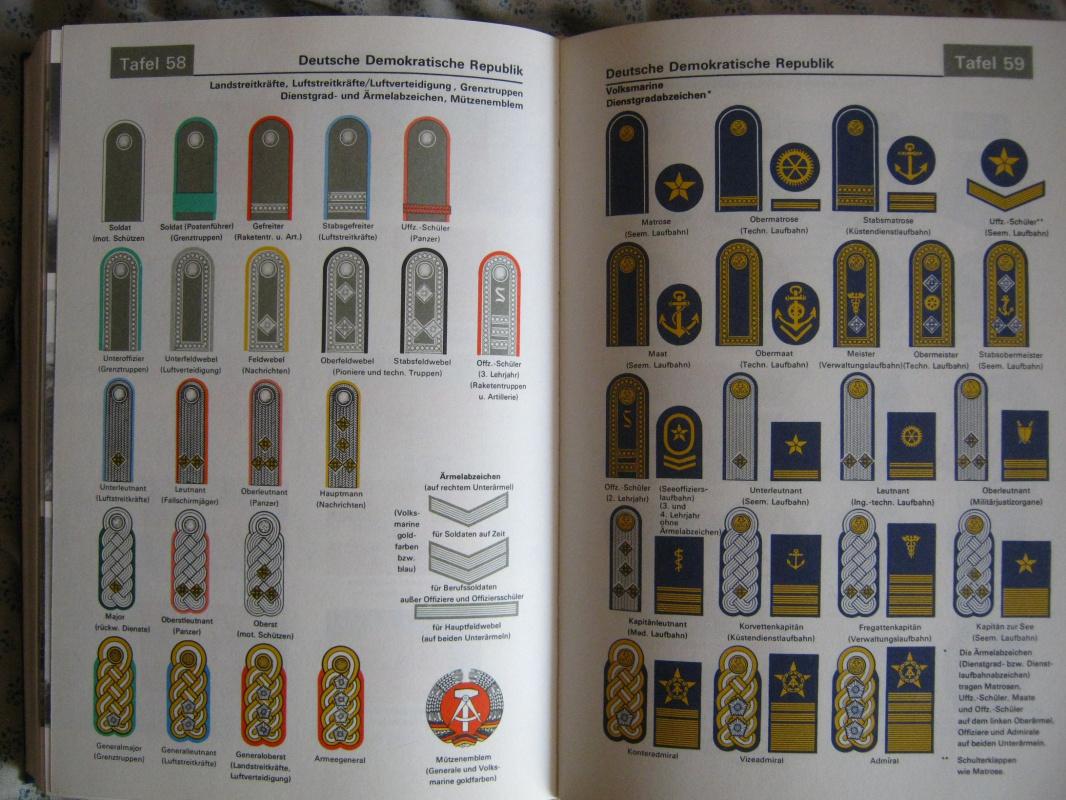 "Alexey Grishankov (Alegri). ""Military Dictionary of the GDR"" (illustrations)"