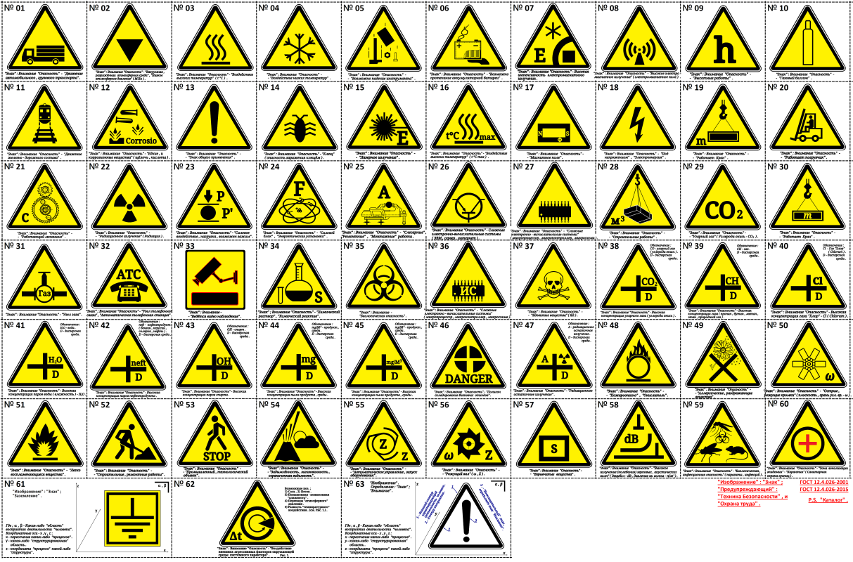 """Arthur Gabdrupes. """"Image"""": """"Sign""""; """"Warning"""": """"Safety"""", and """"Labor protection"""". PS """"Catalog"""", 2018 , 2019 , 2020 ... (2)"""