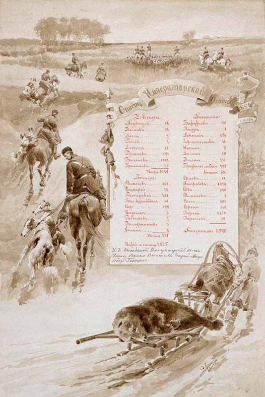 Rudolf Fedorovich Frenz. The report of the Imperial hunt for 1896.