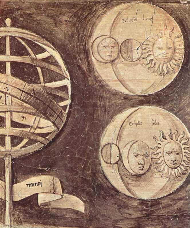 "Giorgione. Frieze ""Free art and mechanical art"". Astronomy: celestial sphere, Earth, Moon, Sun"