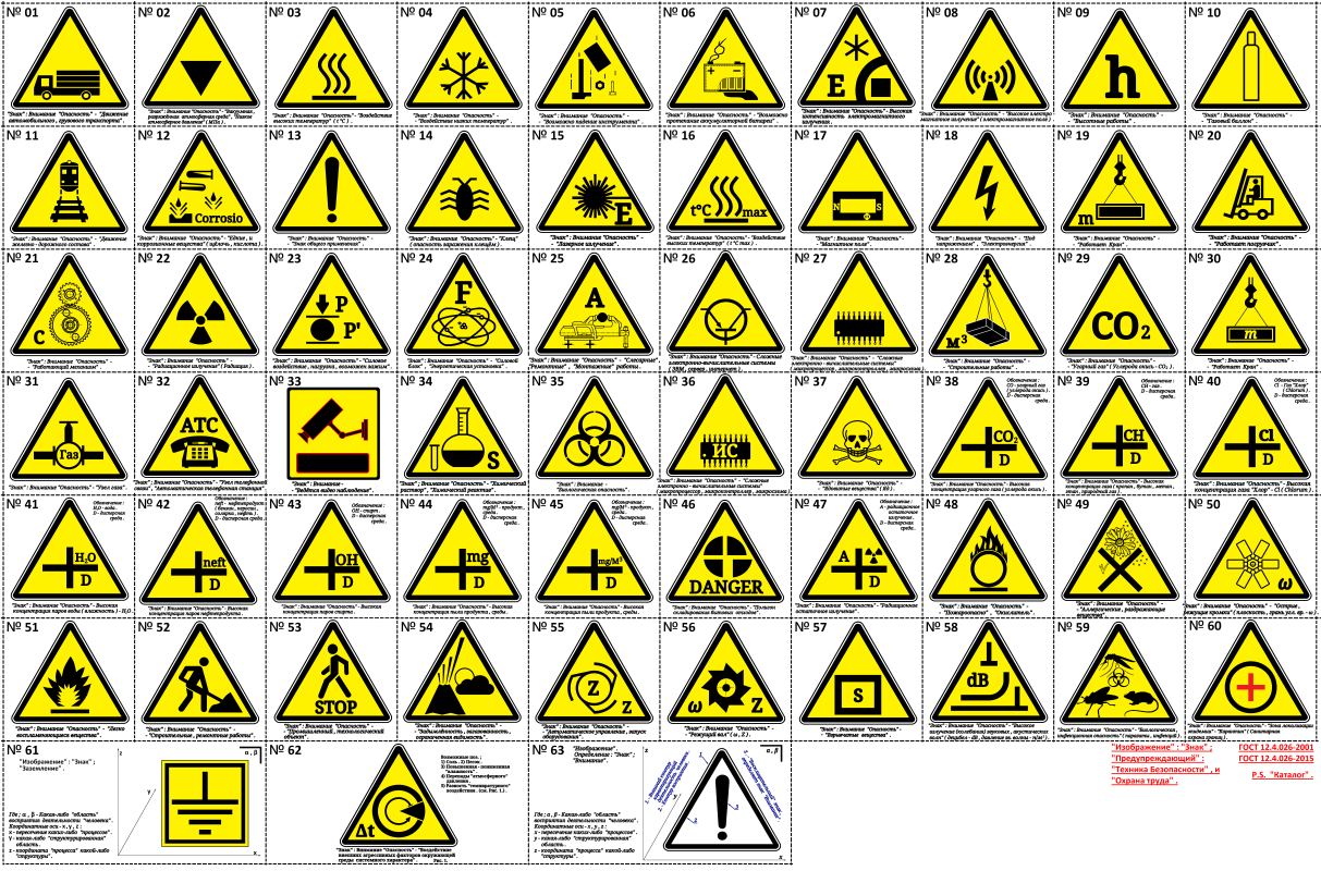 """Arthur Gabdrupes. """"Image"""": """"Sign""""; """"Warning"""": """"Safety"""", and """"Labor protection"""". PS """"Catalog"""", 2018 , 2019 , 2020 ... (1)"""