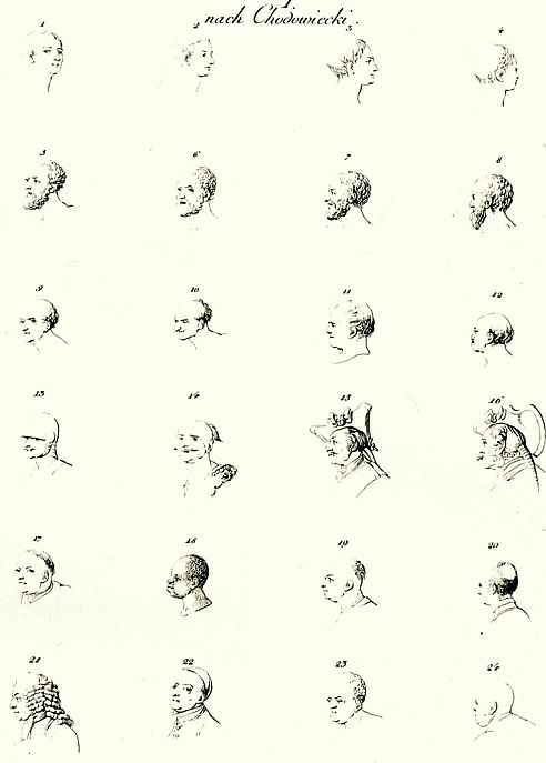 """Даниэль  Николай Ходовецкий. Иллюстрация к """"Физиогномическим фрагментам для поощрения знания людей и любви к ближнему"""" Иоганна Каспара Лаватера"""