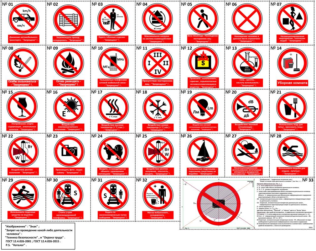 "Arthur Gabdrupes. ""Image"": ""Sign""; ""Ban on any human activity"", ""Catalog"". 2021 (a72.4)"
