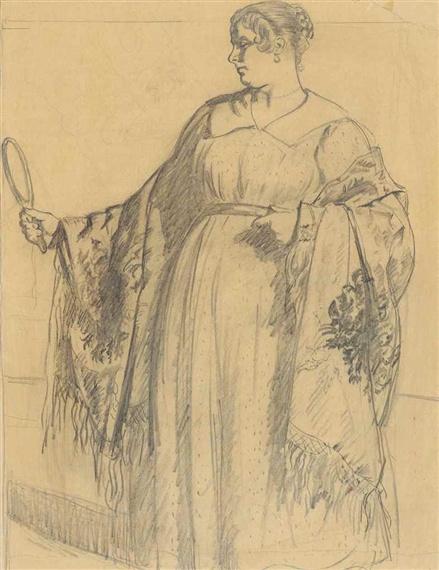 Boris Kustodiev. The merchant's wife with mirror