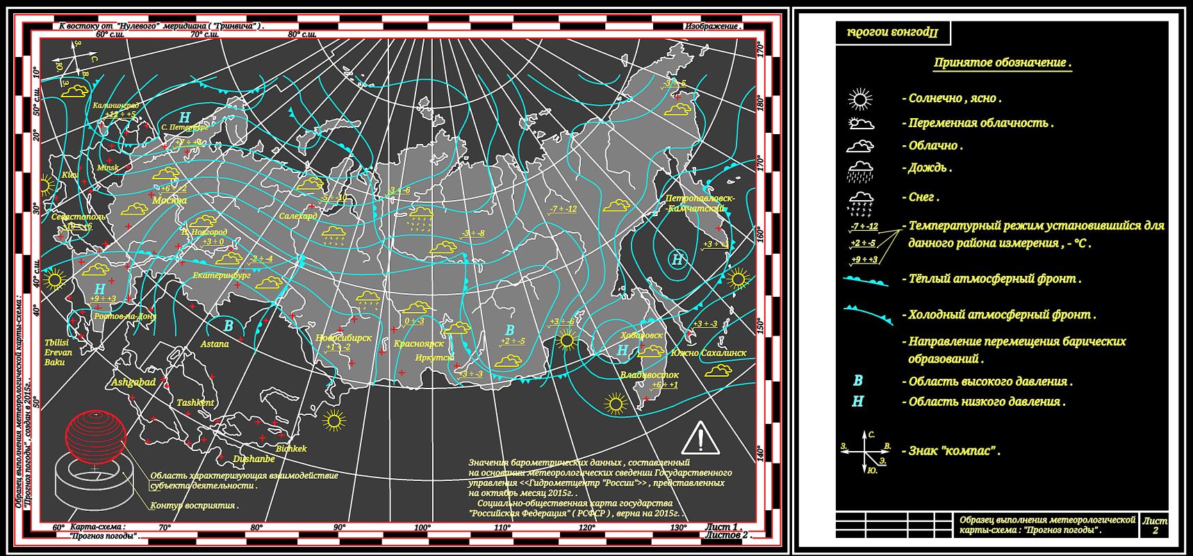 "Arthur Gabdrupes. ""Image"": ""Map-scheme""; ""Weather forecast"", 2015 ... (2.2)"